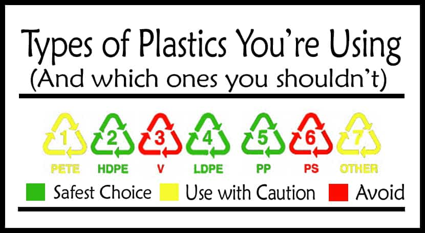 Are plastic containers dangerous for your health
