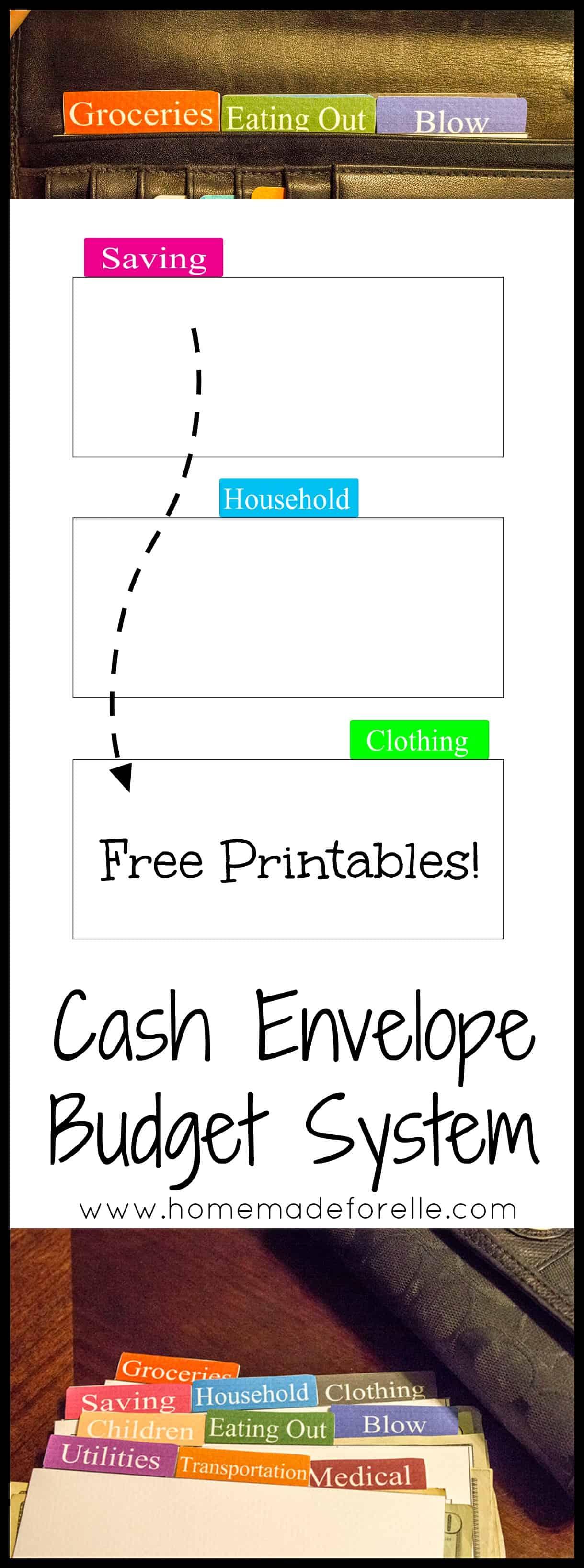 Free Cash Envelope System