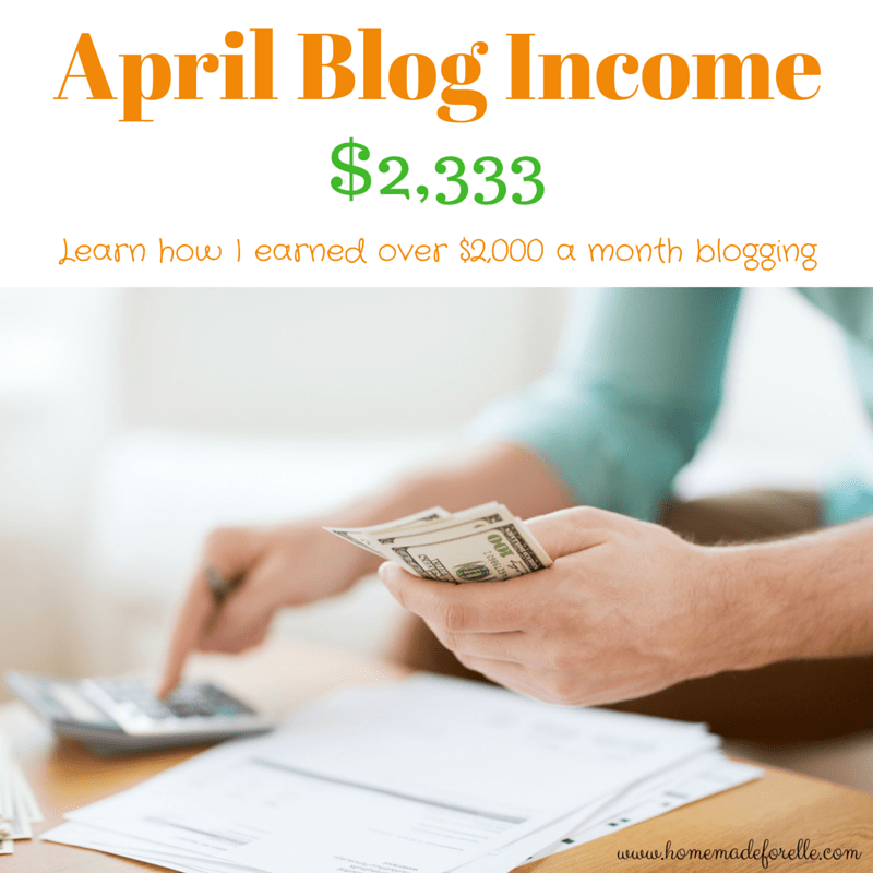 My March Blog Income