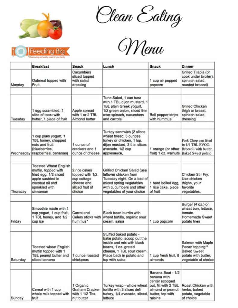 Clean Eating Menu Plan | FeedingBig.com